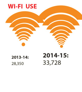 Wi-Fi-2015